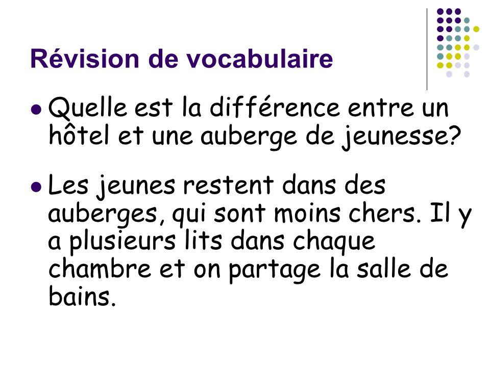 Révision de vocabulaire Comment dit-on… Is there an elevator in the hotel? Est-ce qu'il y a un ascenseur dans l'hôtel?