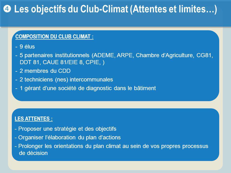  Les objectifs du Club-Climat (Attentes et limites…) COMPOSITION DU CLUB CLIMAT : -9 élus -5 partenaires institutionnels (ADEME, ARPE, Chambre d'Agriculture, CG81, DDT 81, CAUE 81/EIE 8, CPIE, ) -2 membres du CDD -2 techniciens (nes) intercommunales -1 gérant d'une société de diagnostic dans le bâtiment LES ATTENTES : - Proposer une stratégie et des objectifs - Organiser l'élaboration du plan d'actions - Prolonger les orientations du plan climat au sein de vos propres processus de décision