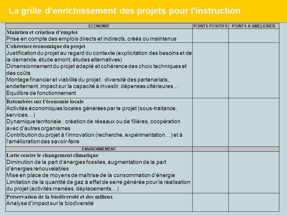 La grille d'enrichissement des projets pour l'instruction ECONOMIEPOINTS POSITIFSPOINTS A AMELIORER Maintien et création d'emploi Prise en compte des
