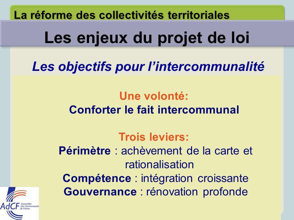 Une volonté: Conforter le fait intercommunal Trois leviers: Périmètre : achèvement de la carte et rationalisation Compétence : intégration croissante