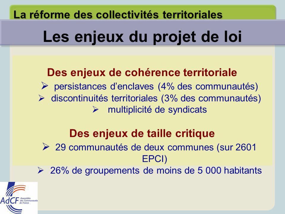 La réforme des collectivités territoriales Des enjeux de cohérence territoriale  persistances d'enclaves (4% des communautés)  discontinuités territ