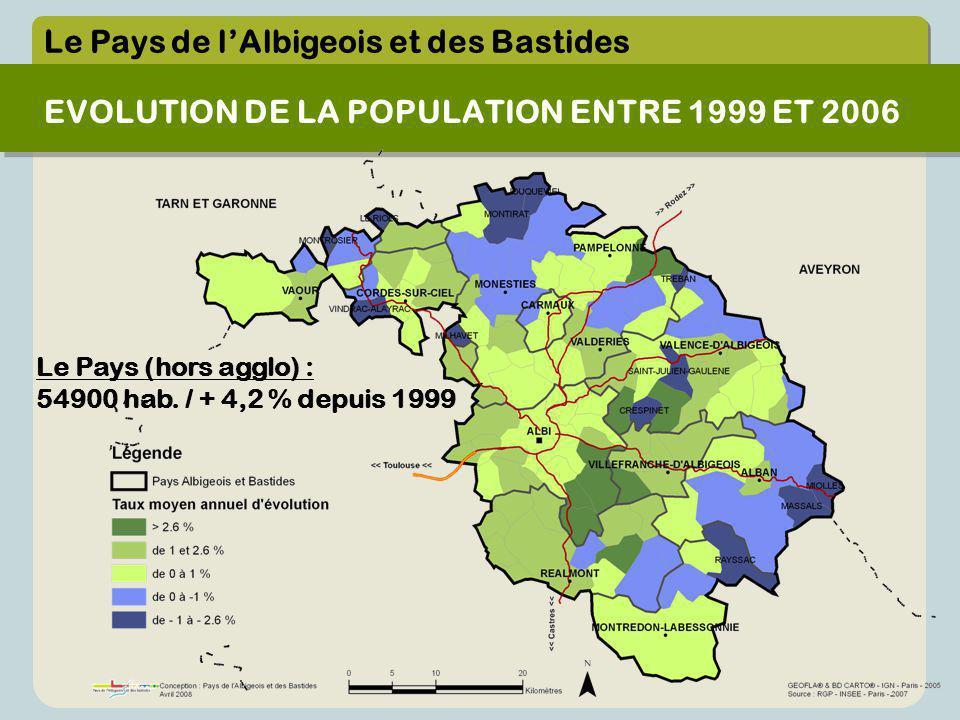 EVOLUTION DE LA POPULATION ENTRE 1999 ET 2006 Le Pays de l'Albigeois et des Bastides Le Pays (hors agglo) : 54900 hab. / + 4,2 % depuis 1999