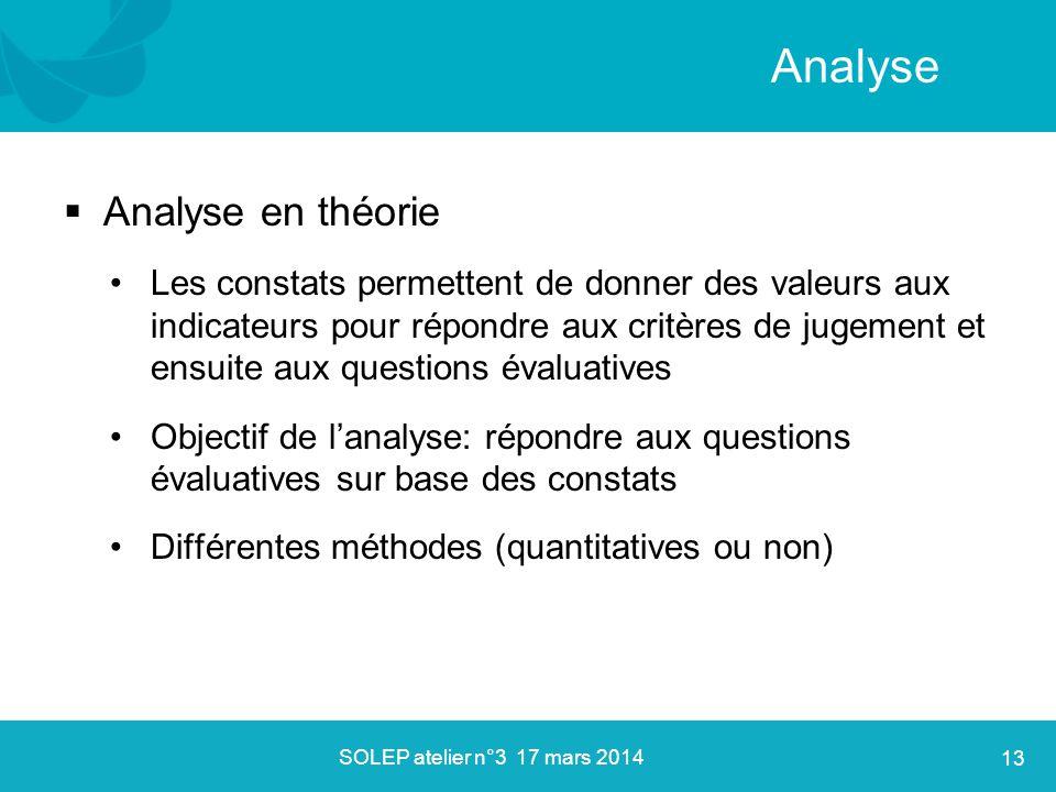  Analyse en théorie Les constats permettent de donner des valeurs aux indicateurs pour répondre aux critères de jugement et ensuite aux questions éva