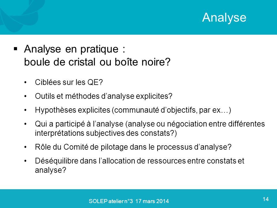  Analyse en pratique : boule de cristal ou boîte noire? Ciblées sur les QE? Outils et méthodes d'analyse explicites? Hypothèses explicites (communaut