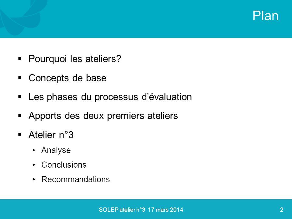  Pourquoi les ateliers?  Concepts de base  Les phases du processus d'évaluation  Apports des deux premiers ateliers  Atelier n°3 Analyse Conclusi