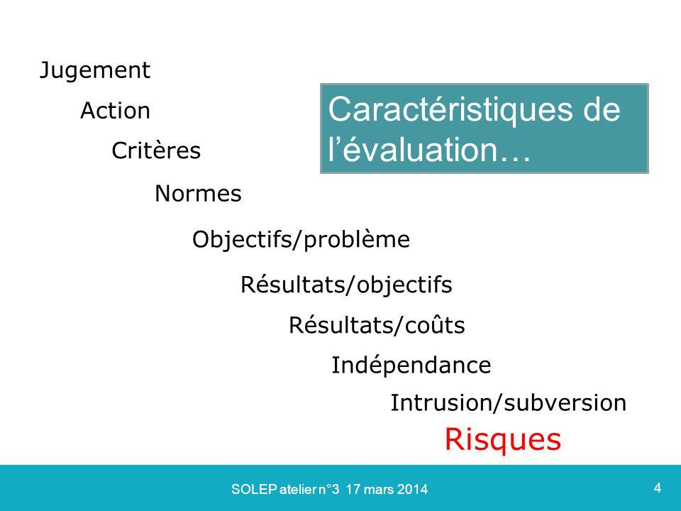 Action Jugement Objectifs/problème Résultats/objectifs Résultats/coûts Indépendance Risques Intrusion/subversion Critères Normes Caractéristiques de l