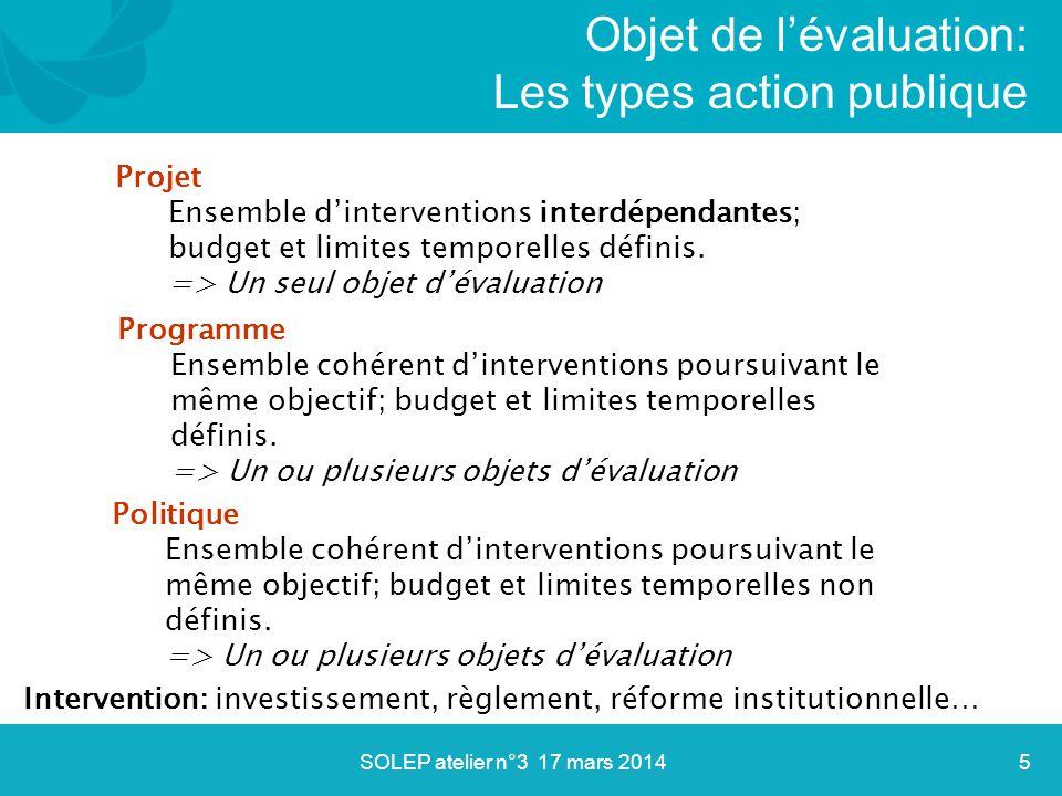 Objet de l'évaluation: Les types action publique Projet Ensemble d'interventions interdépendantes; budget et limites temporelles définis. => Un seul o