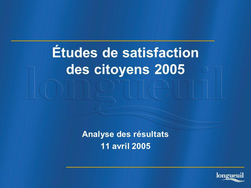 Études de satisfaction des citoyens 2005 Analyse des résultats 11 avril 2005