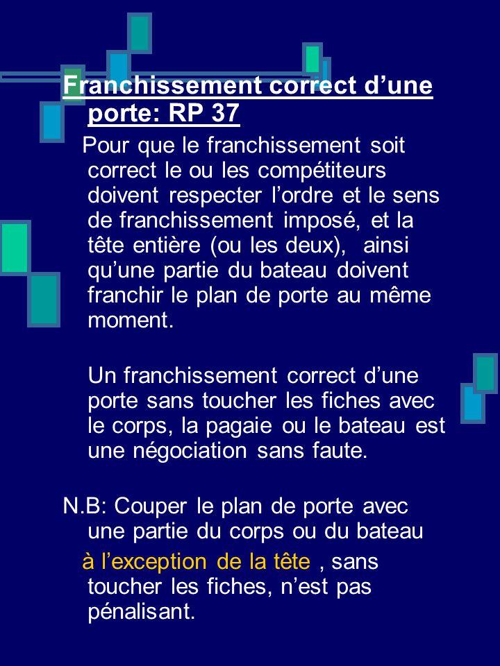 Franchissement correct d'une porte: RP 37 Pour que le franchissement soit correct le ou les compétiteurs doivent respecter l'ordre et le sens de franc