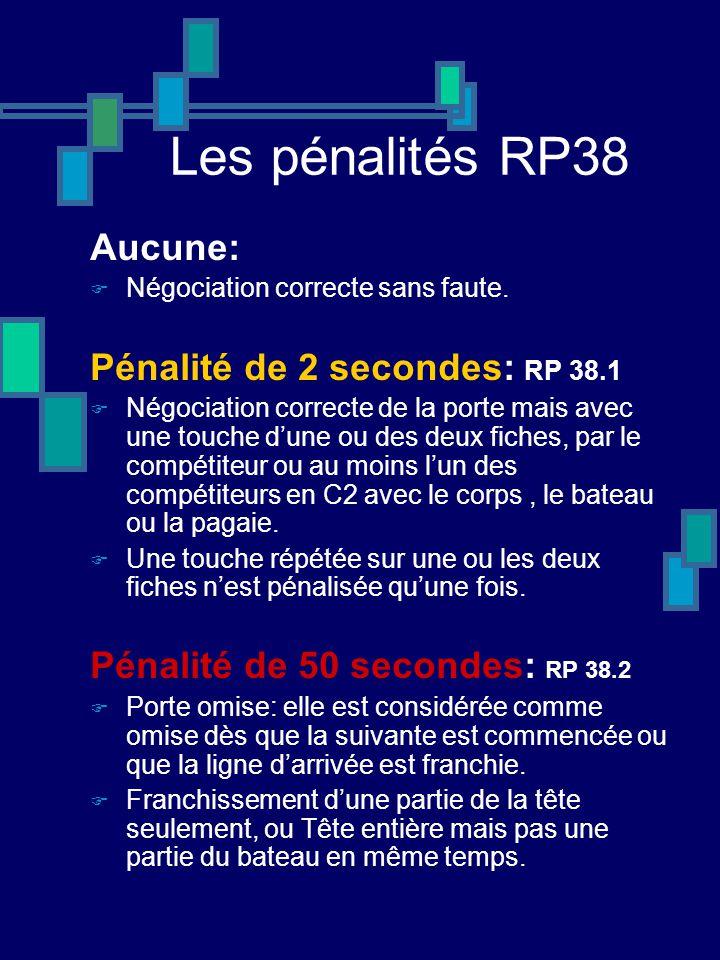 Les pénalités RP38 Aucune:  Négociation correcte sans faute. Pénalité de 2 secondes: RP 38.1  Négociation correcte de la porte mais avec une touche