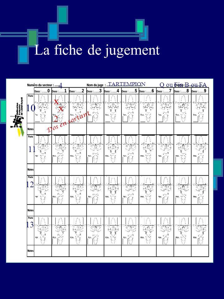 10 11 12 13 4 TARTEMPION Q ou Fin B ou FA 2 x x Dos en sortant La fiche de jugement
