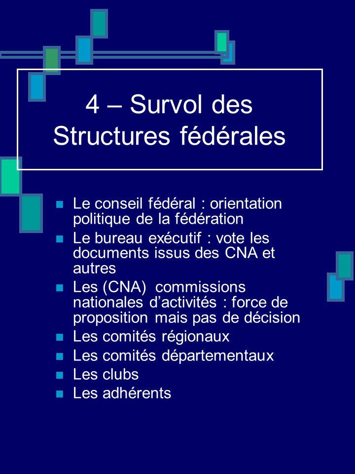 4 – Survol des Structures fédérales Le conseil fédéral : orientation politique de la fédération Le bureau exécutif : vote les documents issus des CNA