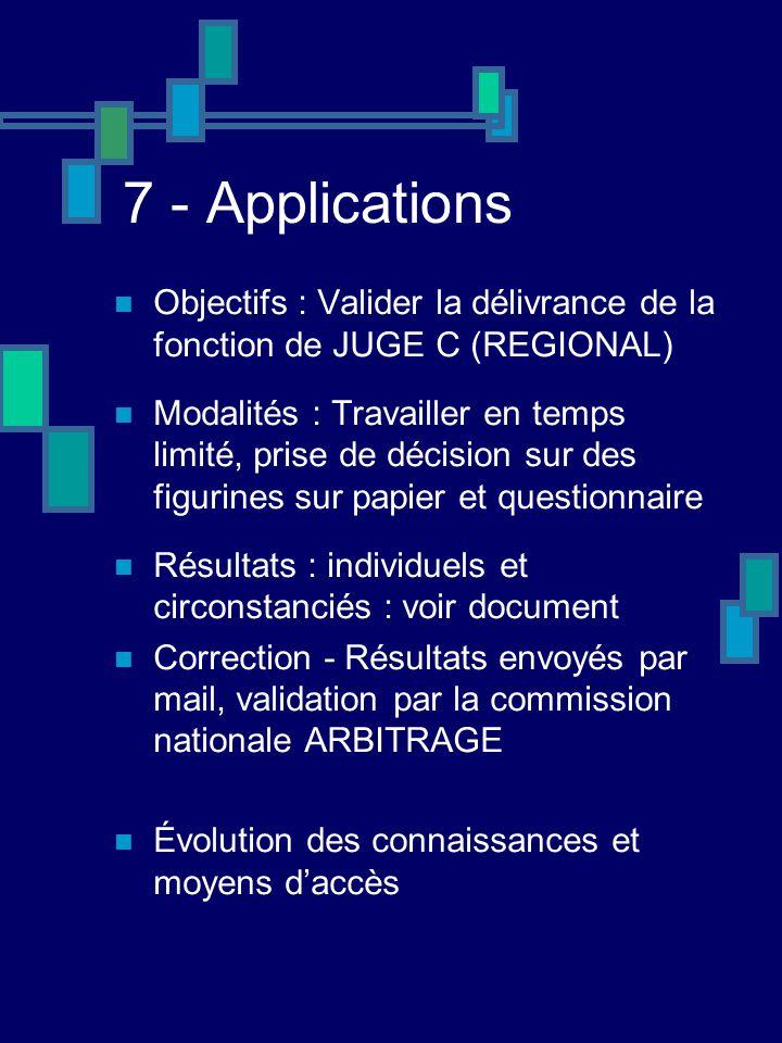 7 - Applications Objectifs : Valider la délivrance de la fonction de JUGE C (REGIONAL) Modalités : Travailler en temps limité, prise de décision sur d