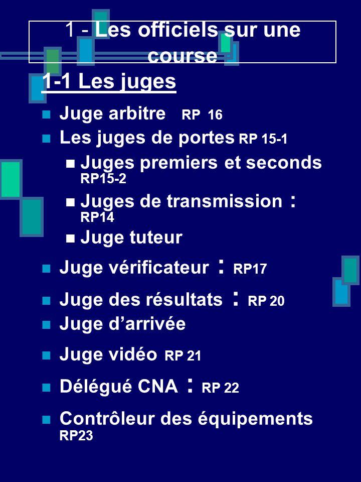 1 - Les officiels sur une course 1-1 Les juges Juge arbitre RP 16 Les juges de portes RP 15-1 Juges premiers et seconds RP15-2 Juges de transmission :
