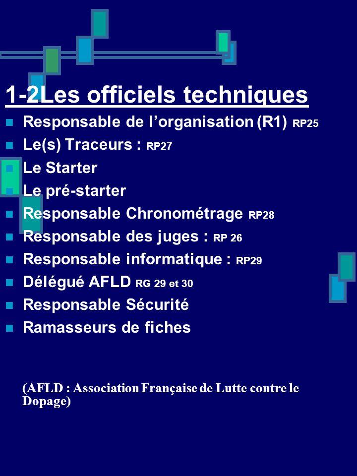 1-2Les officiels techniques Responsable de l'organisation (R1) RP25 Le(s) Traceurs : RP27 Le Starter Le pré-starter Responsable Chronométrage RP28 Res