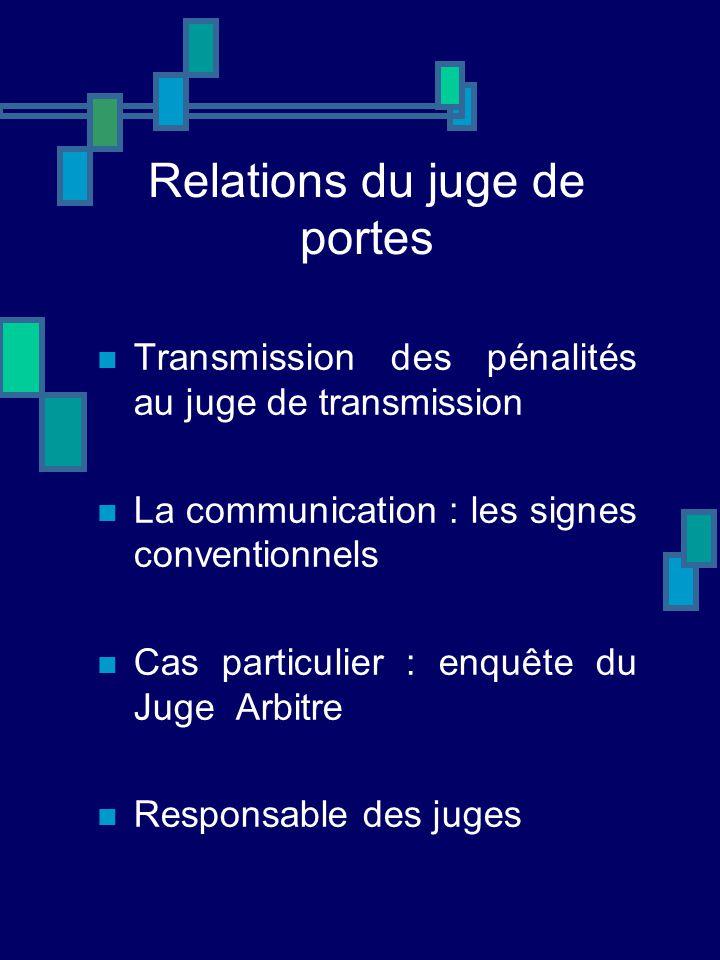 Relations du juge de portes Transmission des pénalités au juge de transmission La communication : les signes conventionnels Cas particulier : enquête