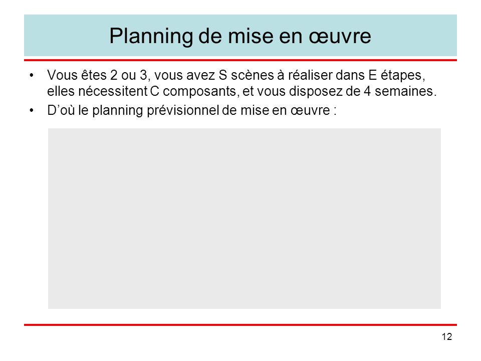 12 Planning de mise en œuvre Vous êtes 2 ou 3, vous avez S scènes à réaliser dans E étapes, elles nécessitent C composants, et vous disposez de 4 semaines.