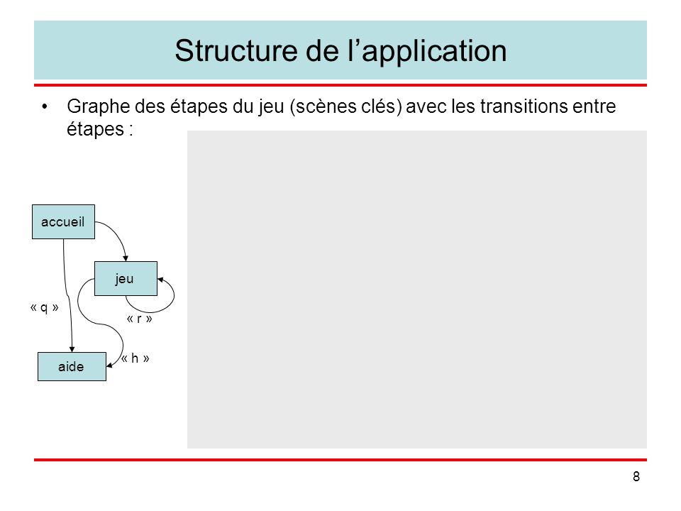 8 Structure de l'application Graphe des étapes du jeu (scènes clés) avec les transitions entre étapes : accueil jeu aide « h » « r » « q »