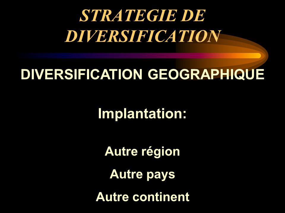 STRATEGIE DE DIVERSIFICATION DIVERSIFICATION GEOGRAPHIQUE Implantation: Autre région Autre pays Autre continent
