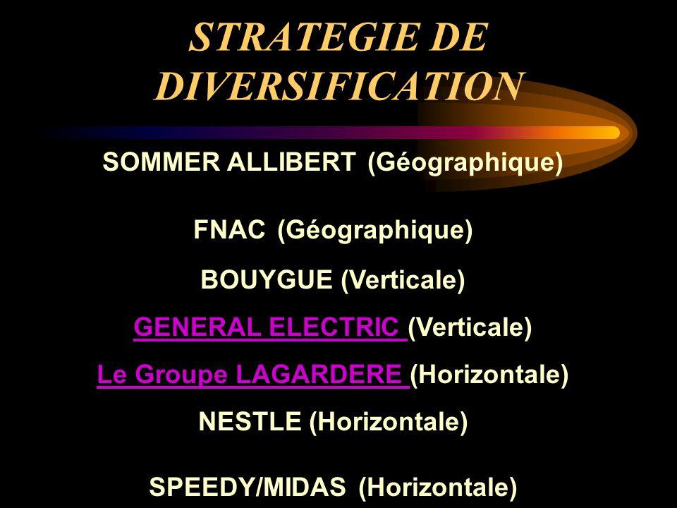 STRATEGIE DE DIVERSIFICATION SOMMER ALLIBERT (Géographique) FNAC (Géographique) BOUYGUE (Verticale) GENERAL ELECTRIC GENERAL ELECTRIC (Verticale) Le G