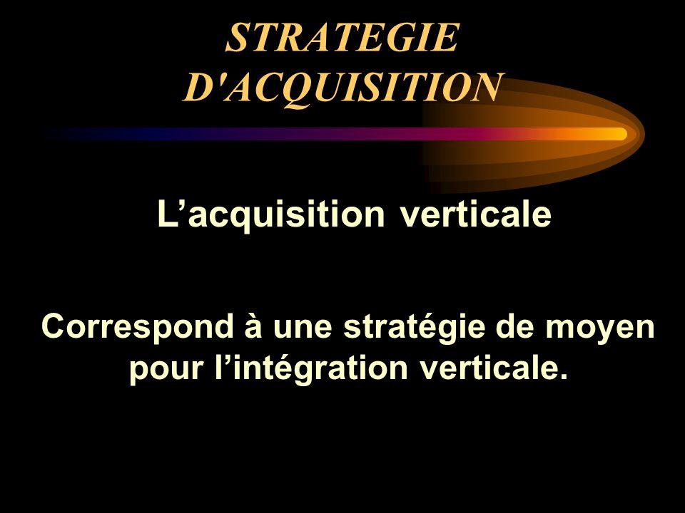 STRATEGIE D'ACQUISITION L'acquisition verticale Correspond à une stratégie de moyen pour l'intégration verticale.
