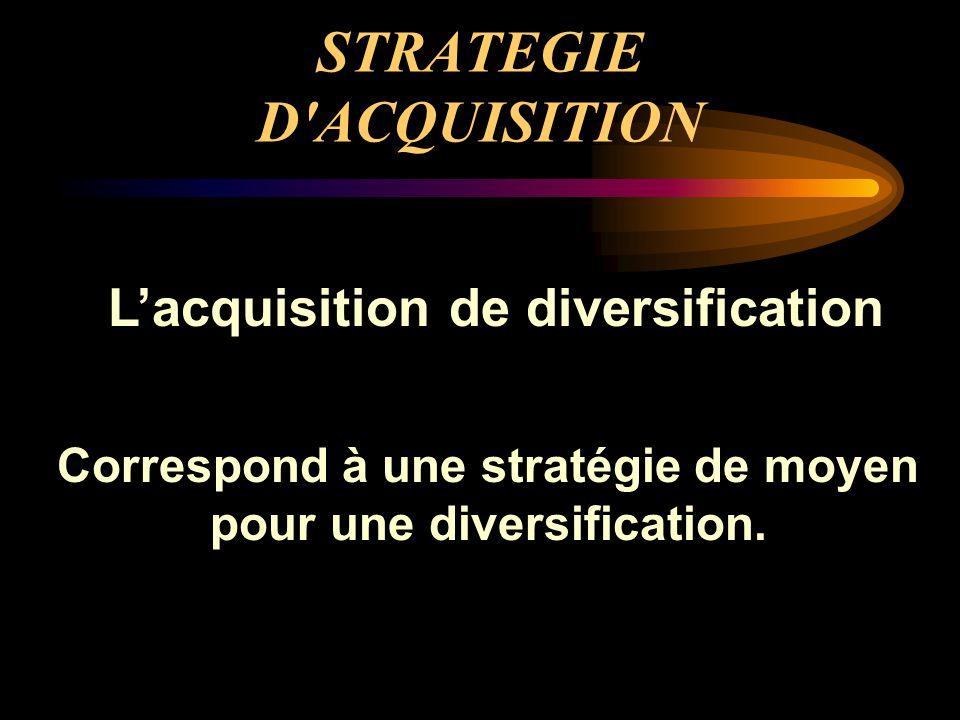 STRATEGIE D'ACQUISITION L'acquisition de diversification Correspond à une stratégie de moyen pour une diversification.
