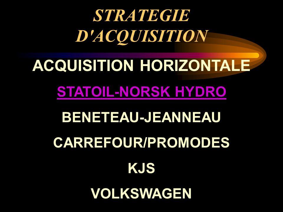 STRATEGIE D'ACQUISITION ACQUISITION HORIZONTALE STATOIL-NORSK HYDRO BENETEAU-JEANNEAU CARREFOUR/PROMODES KJS VOLKSWAGEN