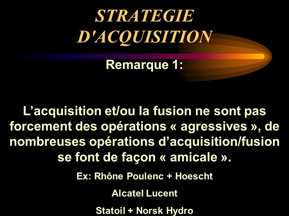 STRATEGIE D'ACQUISITION Remarque 1: L'acquisition et/ou la fusion ne sont pas forcement des opérations « agressives », de nombreuses opérations d'acqu