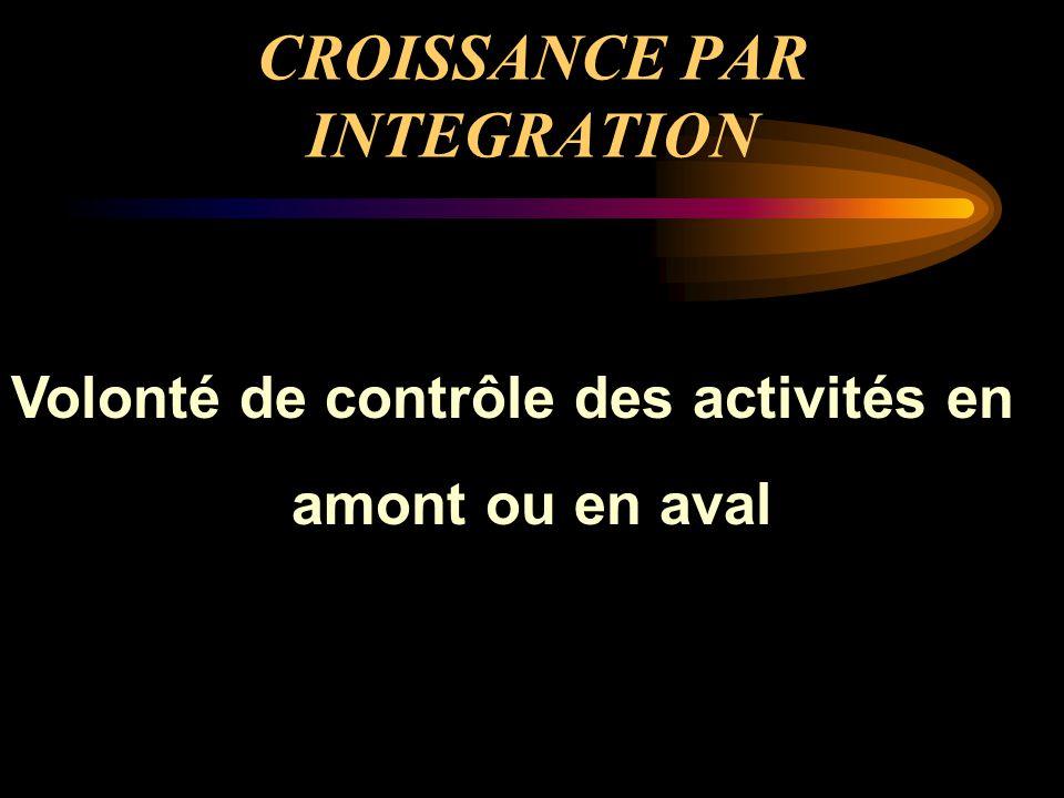 CROISSANCE PAR INTEGRATION Volonté de contrôle des activités en amont ou en aval