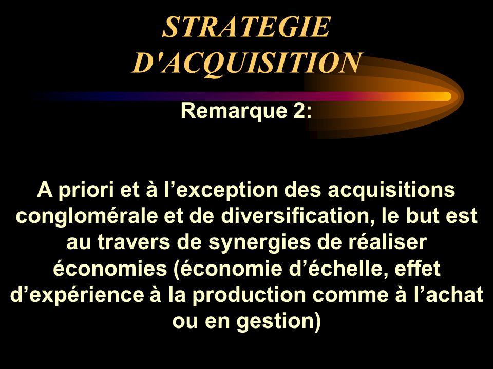 STRATEGIE D'ACQUISITION Remarque 2: A priori et à l'exception des acquisitions conglomérale et de diversification, le but est au travers de synergies