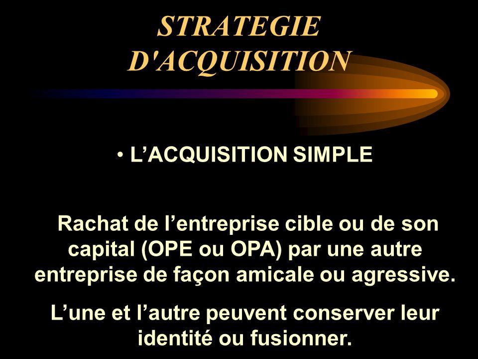 STRATEGIE D'ACQUISITION L'ACQUISITION SIMPLE Rachat de l'entreprise cible ou de son capital (OPE ou OPA) par une autre entreprise de façon amicale ou