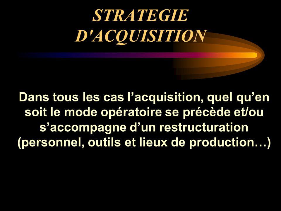 STRATEGIE D'ACQUISITION Dans tous les cas l'acquisition, quel qu'en soit le mode opératoire se précède et/ou s'accompagne d'un restructuration (person