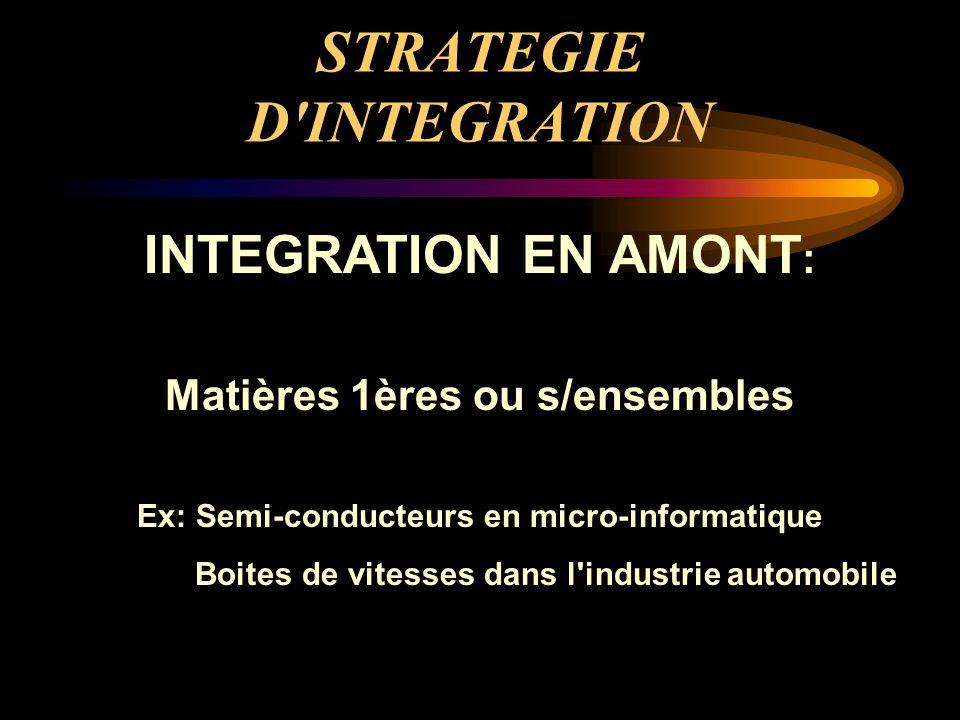 STRATEGIE D'INTEGRATION INTEGRATION EN AMONT : Matières 1ères ou s/ensembles Ex: Semi-conducteurs en micro-informatique Boites de vitesses dans l'indu
