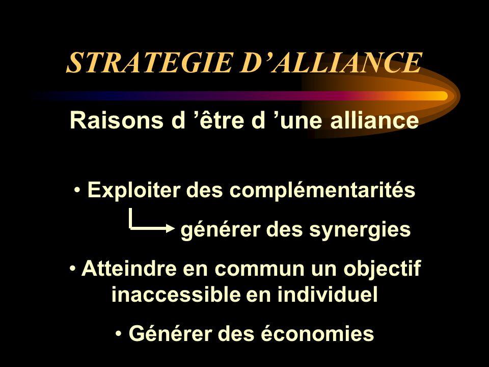 STRATEGIE D'ALLIANCE Raisons d 'être d 'une alliance Exploiter des complémentarités générer des synergies Atteindre en commun un objectif inaccessible