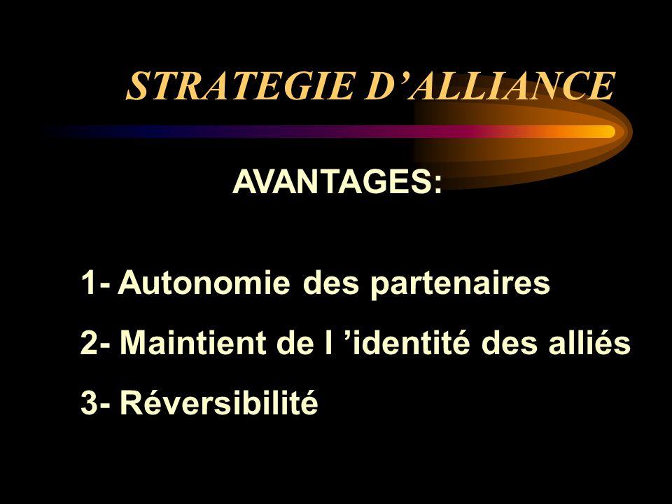 STRATEGIE D'ALLIANCE AVANTAGES: 1- Autonomie des partenaires 2- Maintient de l 'identité des alliés 3- Réversibilité