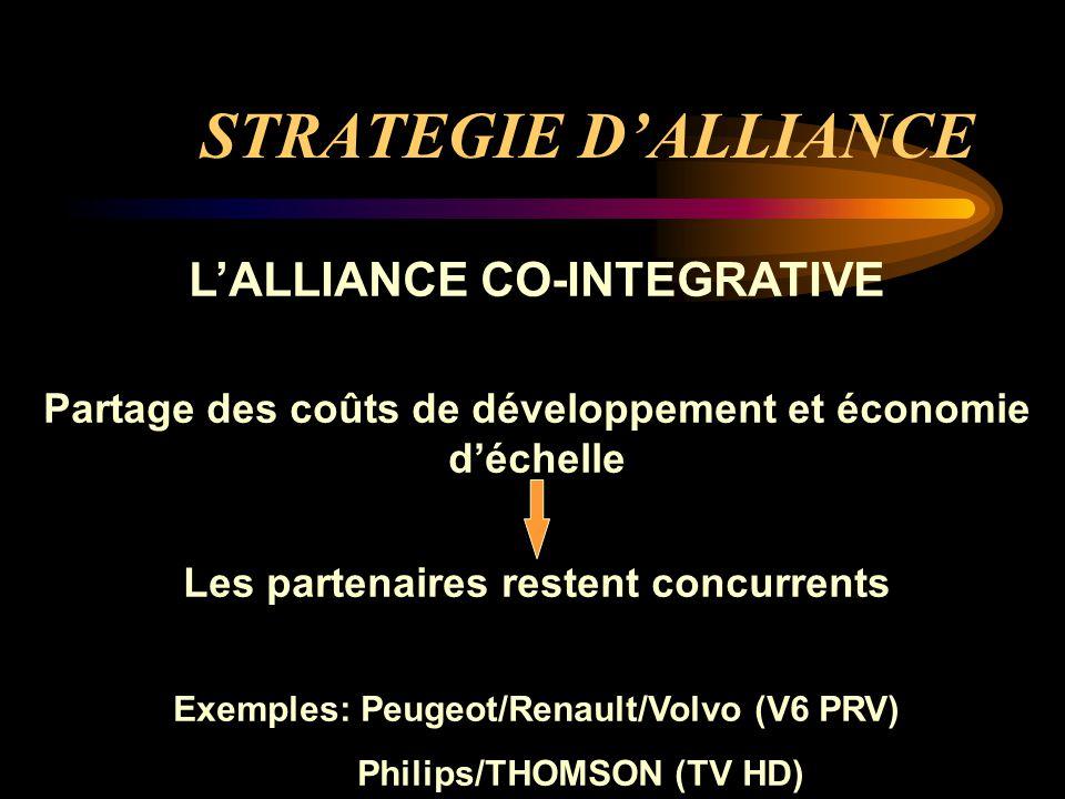 STRATEGIE D'ALLIANCE L'ALLIANCE CO-INTEGRATIVE Partage des coûts de développement et économie d'échelle Les partenaires restent concurrents Exemples: