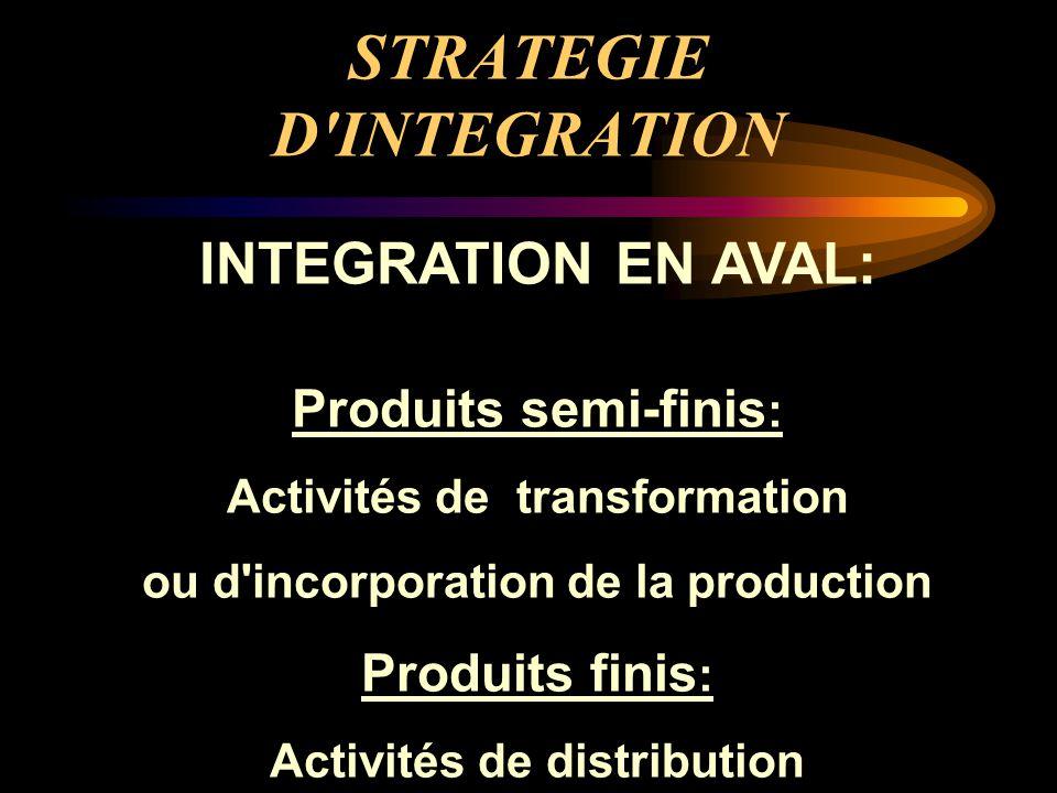STRATEGIE D'INTEGRATION INTEGRATION EN AVAL: Produits semi-finis : Activités de transformation ou d'incorporation de la production Produits finis : Ac