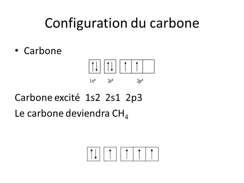 Configuration du carbone Carbone Carbone excité 1s2 2s1 2p3 Le carbone deviendra CH 4