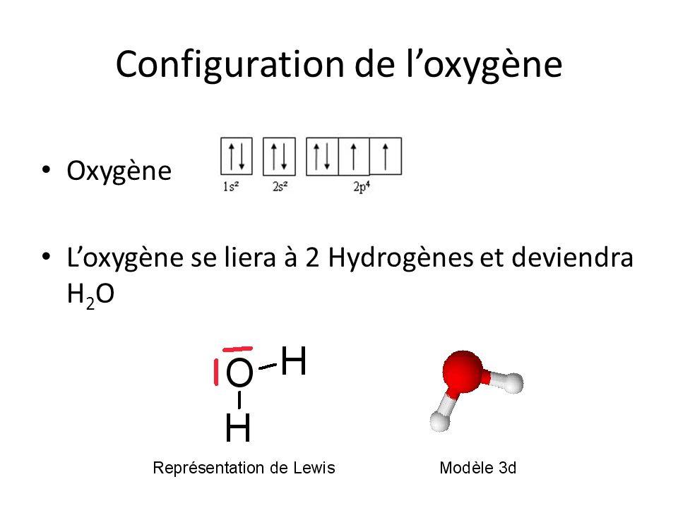 Configuration de l'oxygène Oxygène L'oxygène se liera à 2 Hydrogènes et deviendra H 2 O