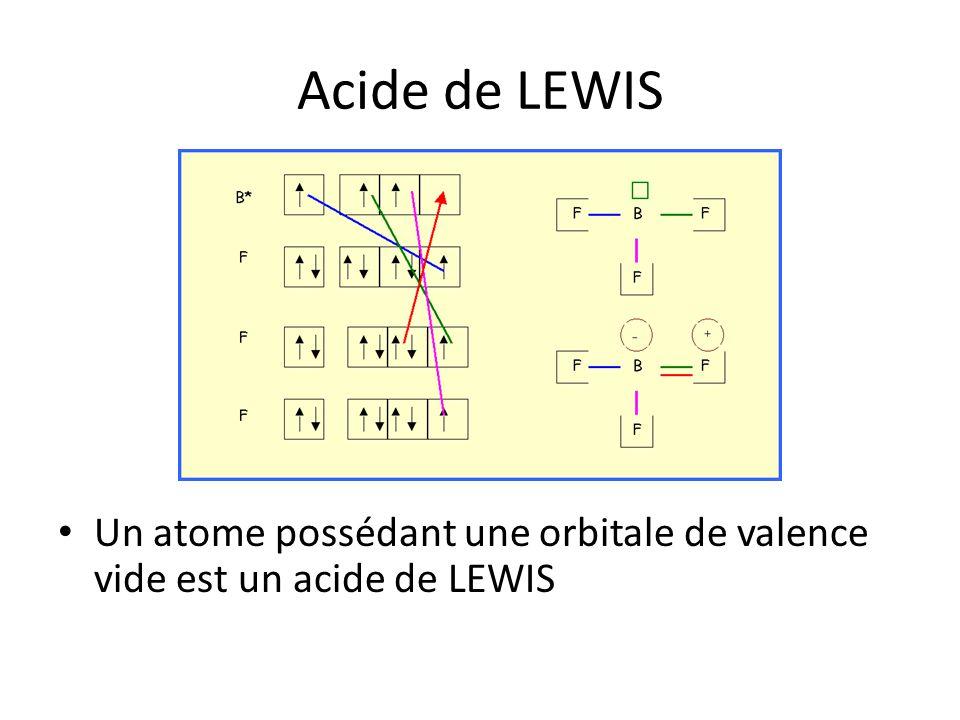 Acide de LEWIS Un atome possédant une orbitale de valence vide est un acide de LEWIS