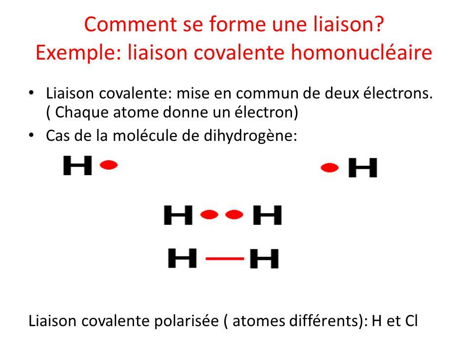 Comment se forme une liaison? Exemple: liaison covalente homonucléaire Liaison covalente: mise en commun de deux électrons. ( Chaque atome donne un él