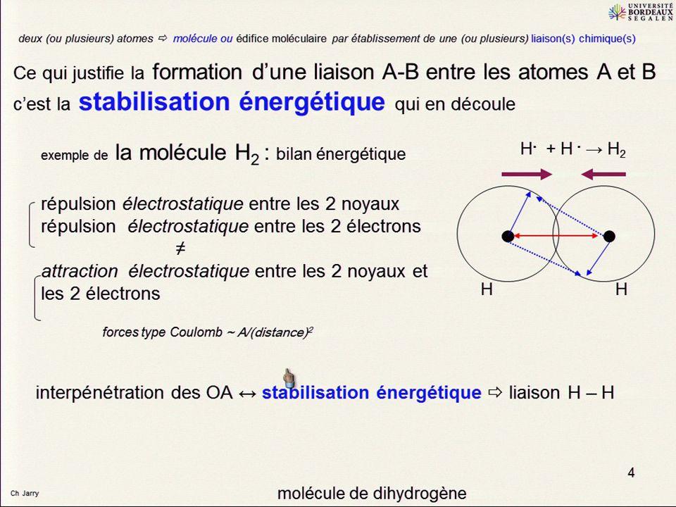 Liaison de faible énergie C'est une liaison électrostatique cad qu'un atome possédant une charge partielle positive est attiré par un autre atome possédant une charge partielle négative.