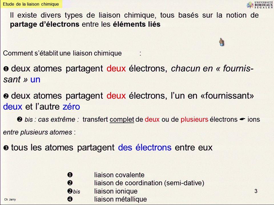 Comparaison (nuage électronique) entre une covalence homonucléaire et hétéronucléaire