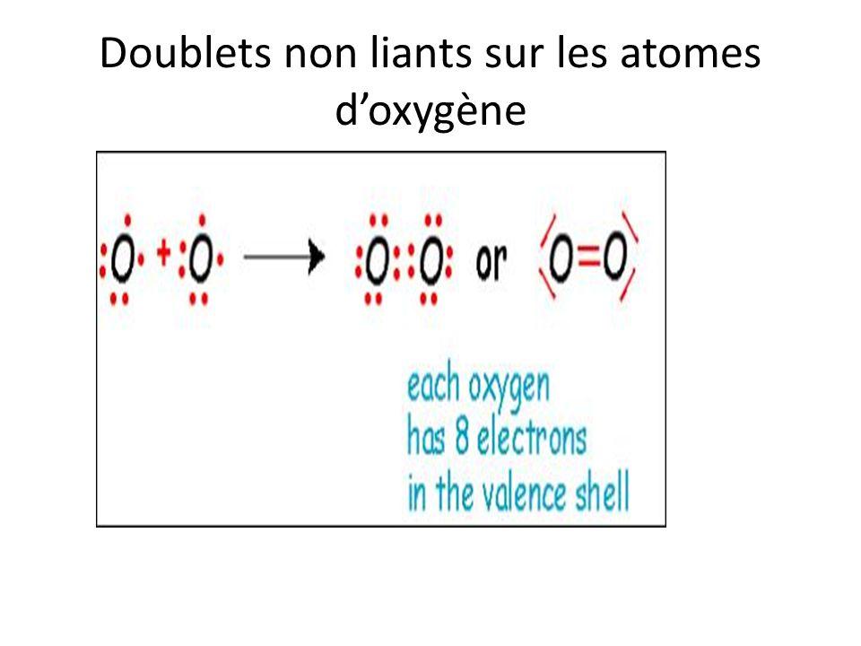 Liaison de coordination L'ion hydronium H + n'a pas d'électron Il se fixe sur le doublet non liant de l'atome d'azote.