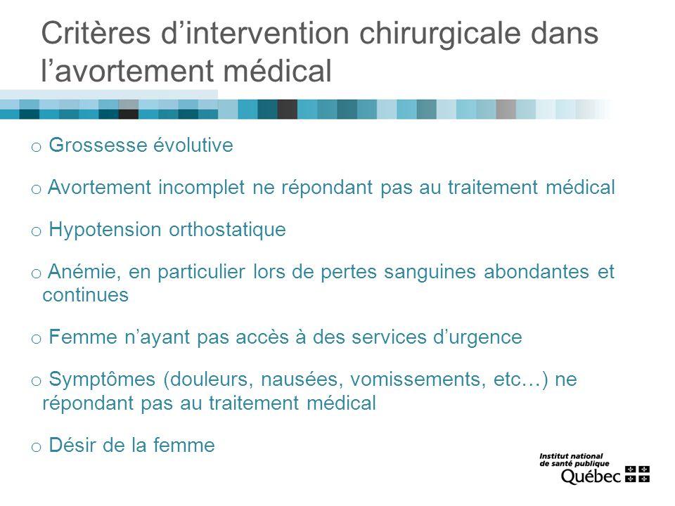 Critères d'intervention chirurgicale dans l'avortement médical o Grossesse évolutive o Avortement incomplet ne répondant pas au traitement médical o H