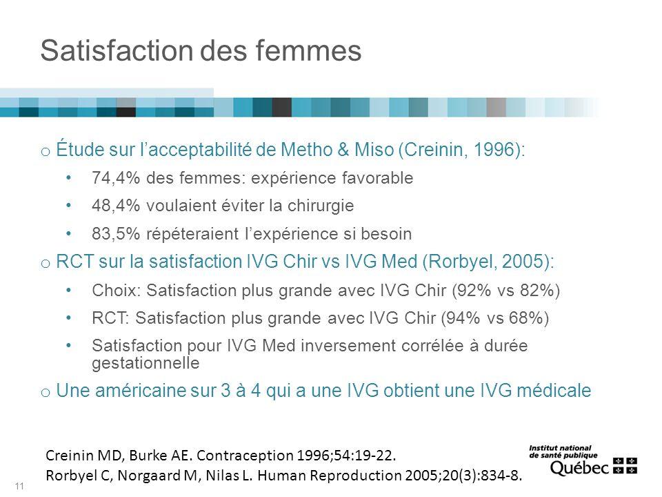 Satisfaction des femmes o Étude sur l'acceptabilité de Metho & Miso (Creinin, 1996): 74,4% des femmes: expérience favorable 48,4% voulaient éviter la chirurgie 83,5% répéteraient l'expérience si besoin o RCT sur la satisfaction IVG Chir vs IVG Med (Rorbyel, 2005): Choix: Satisfaction plus grande avec IVG Chir (92% vs 82%) RCT: Satisfaction plus grande avec IVG Chir (94% vs 68%) Satisfaction pour IVG Med inversement corrélée à durée gestationnelle o Une américaine sur 3 à 4 qui a une IVG obtient une IVG médicale 11 Creinin MD, Burke AE.