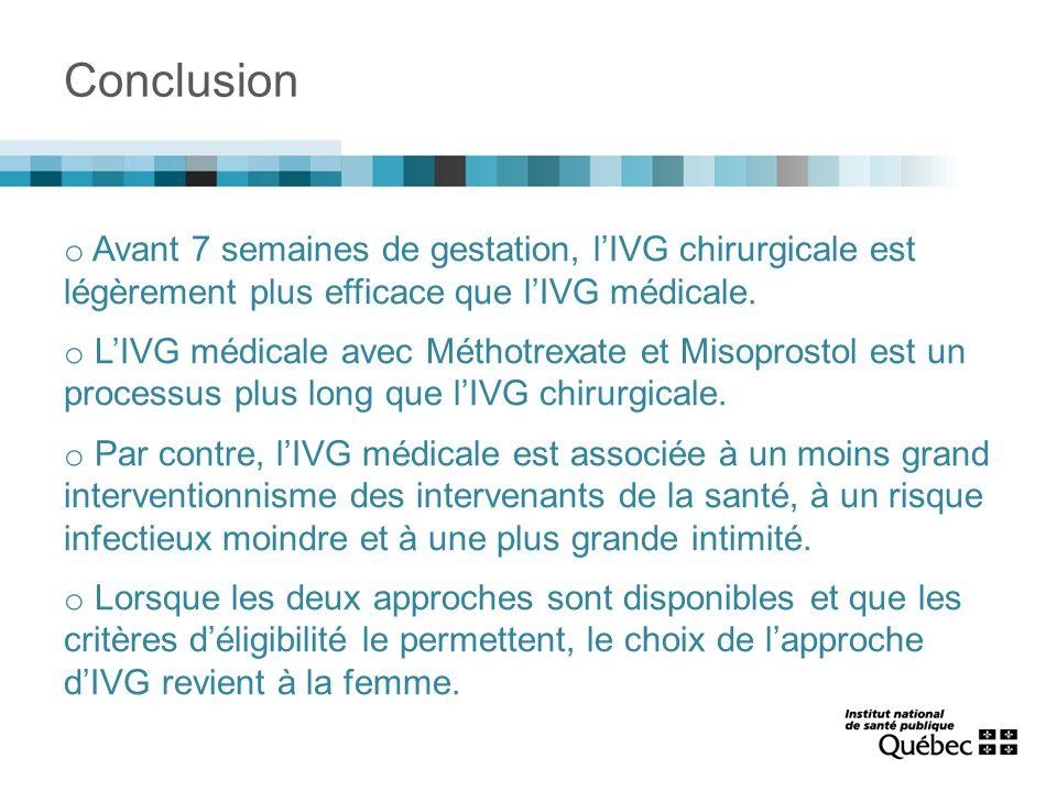 Conclusion o Avant 7 semaines de gestation, l'IVG chirurgicale est légèrement plus efficace que l'IVG médicale. o L'IVG médicale avec Méthotrexate et