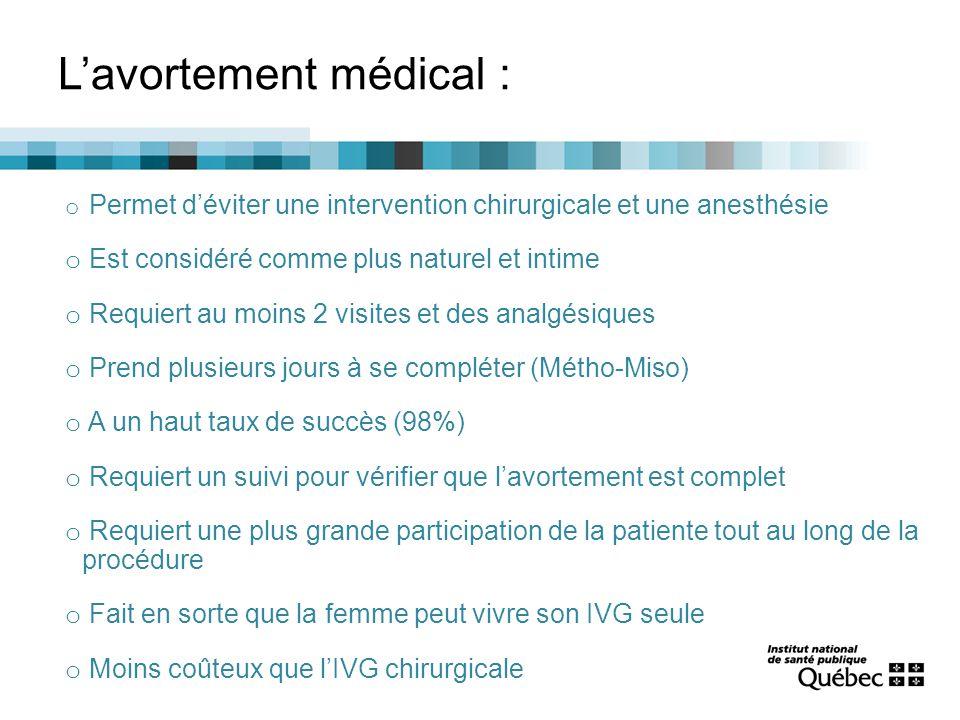 L'avortement médical : o Permet d'éviter une intervention chirurgicale et une anesthésie o Est considéré comme plus naturel et intime o Requiert au mo