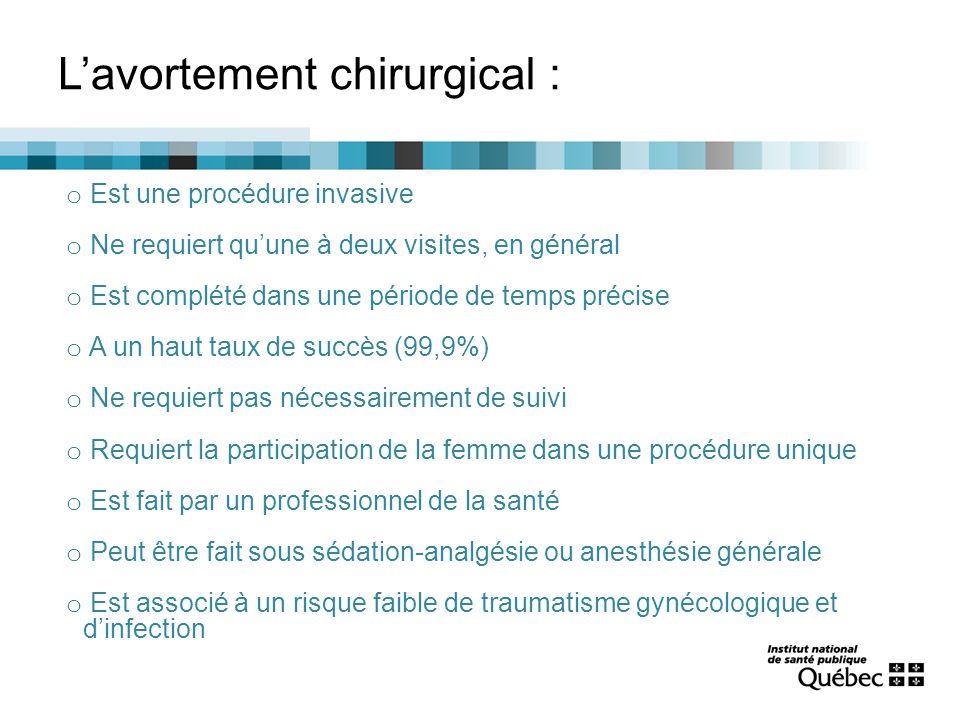 L'avortement chirurgical : o Est une procédure invasive o Ne requiert qu'une à deux visites, en général o Est complété dans une période de temps préci