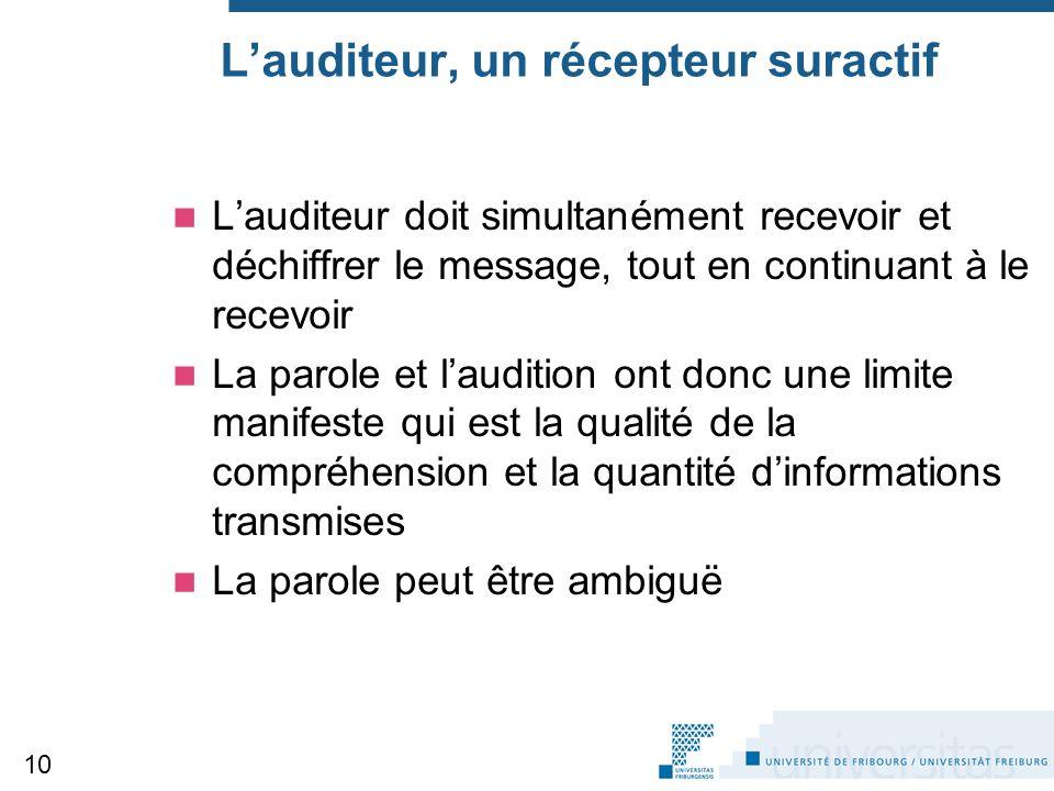 L'auditeur, un récepteur suractif L'auditeur doit simultanément recevoir et déchiffrer le message, tout en continuant à le recevoir La parole et l'aud